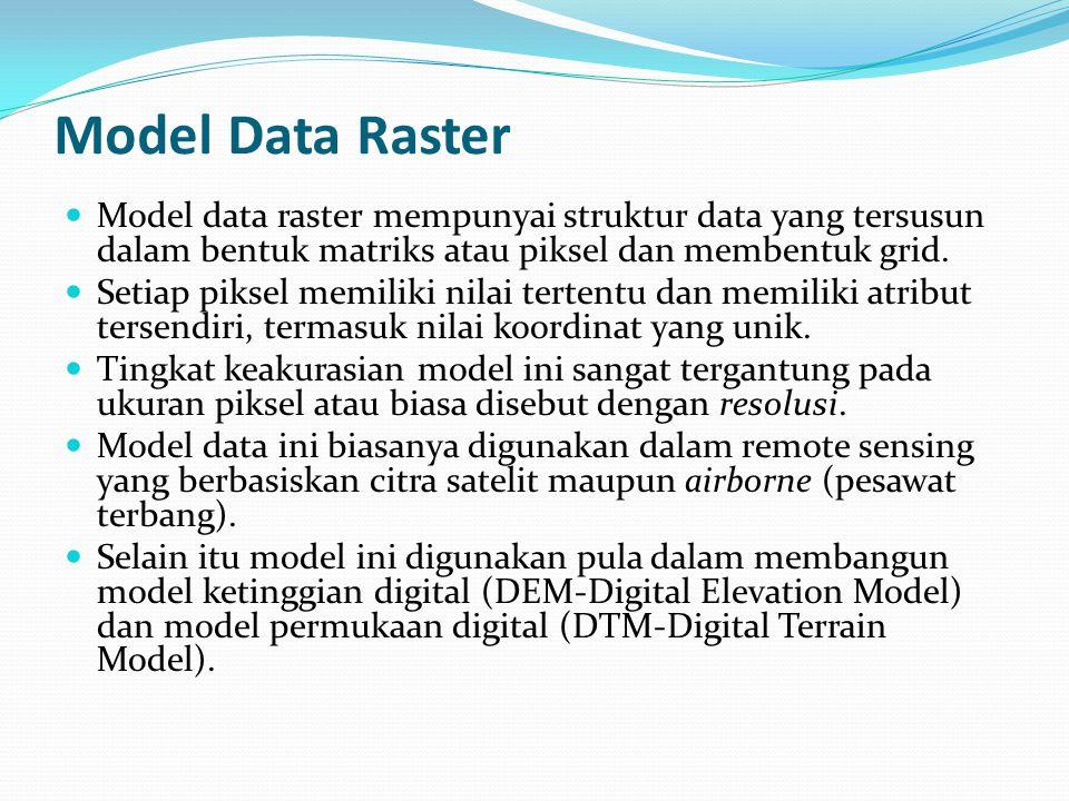 Model Data Raster Model data raster mempunyai struktur data yang tersusun dalam bentuk matriks atau piksel dan membentuk grid.