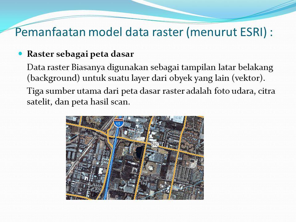 Pemanfaatan model data raster (menurut ESRI) : Raster sebagai peta dasar Data raster Biasanya digunakan sebagai tampilan latar belakang (background) untuk suatu layer dari obyek yang lain (vektor).