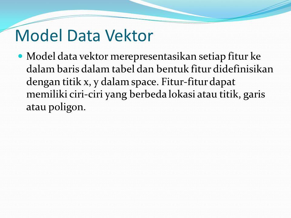 Model Data Vektor Model data vektor merepresentasikan setiap fitur ke dalam baris dalam tabel dan bentuk fitur didefinisikan dengan titik x, y dalam space.