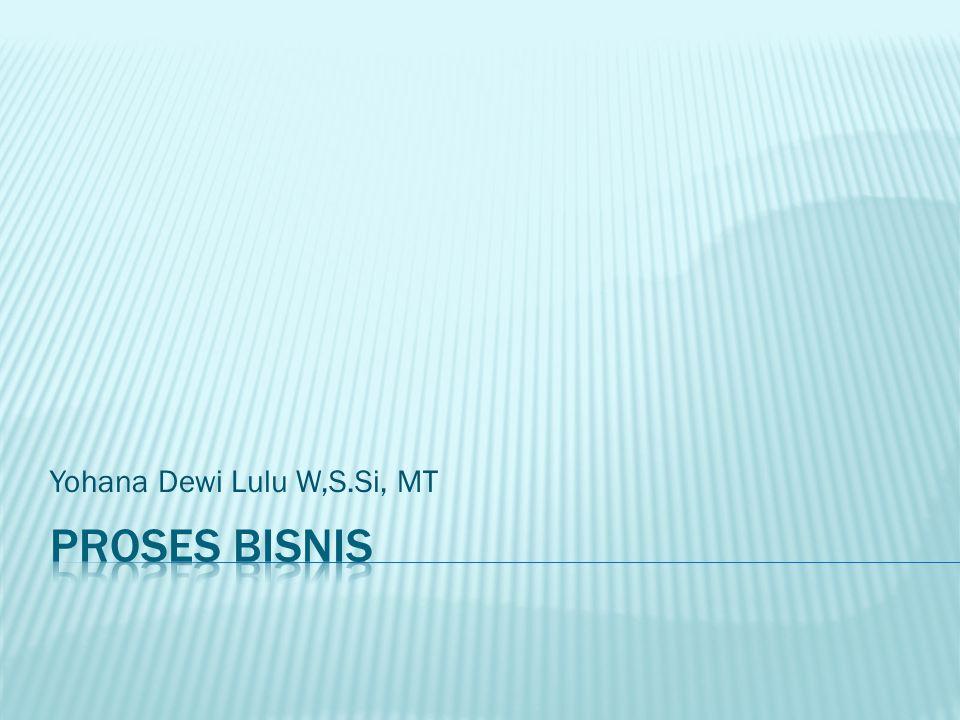 Yohana Dewi Lulu W,S.Si, MT
