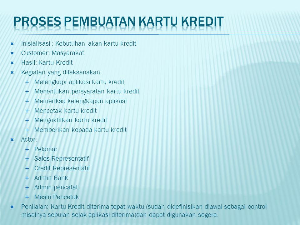  Inisialisasi : Kebutuhan akan kartu kredit  Customer: Masyarakat  Hasil: Kartu Kredit  Kegiatan yang dilaksanakan:  Melengkapi aplikasi kartu kr