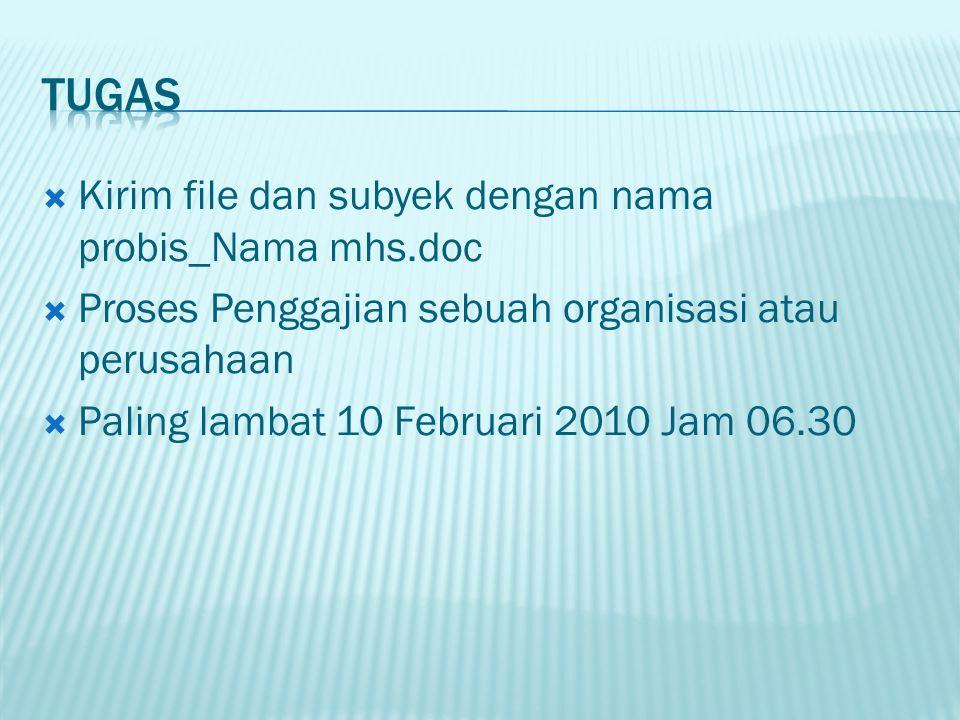 Kirim file dan subyek dengan nama probis_Nama mhs.doc  Proses Penggajian sebuah organisasi atau perusahaan  Paling lambat 10 Februari 2010 Jam 06.30