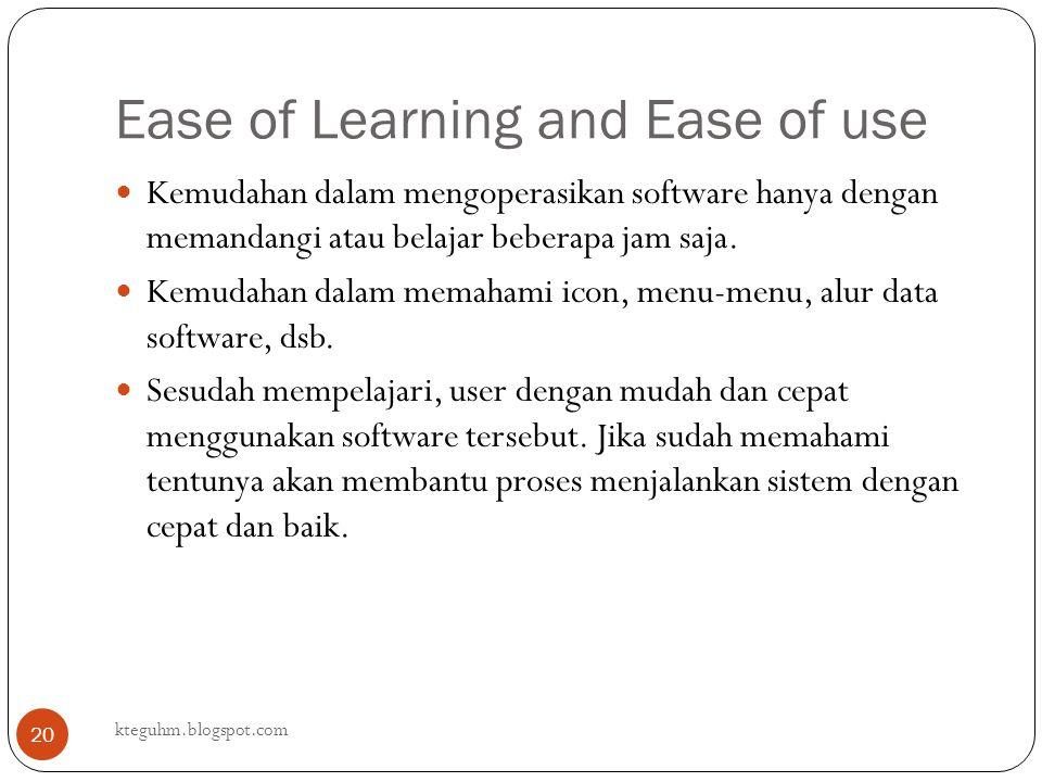 Ease of Learning and Ease of use kteguhm.blogspot.com 20 Kemudahan dalam mengoperasikan software hanya dengan memandangi atau belajar beberapa jam saj