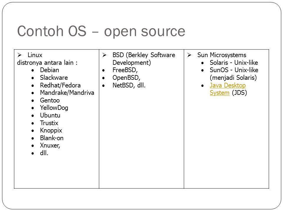  Linux distronya antara lain :  Debian  Slackware  Redhat/Fedora  Mandrake/Mandriva  Gentoo  YellowDog  Ubuntu  Trustix  Knoppix  Blank-on  Xnuxer,  dll.