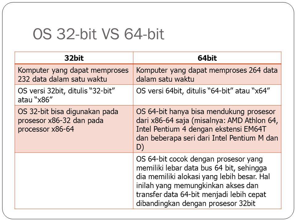OS 32-bit VS 64-bit 32bit64bit Komputer yang dapat memproses 232 data dalam satu waktu Komputer yang dapat memproses 264 data dalam satu waktu OS versi 32bit, ditulis 32-bit atau x86 OS versi 64bit, ditulis 64-bit atau x64 OS 32-bit bisa digunakan pada prosesor x86-32 dan pada processor x86-64 OS 64-bit hanya bisa mendukung prosesor dari x86-64 saja (misalnya: AMD Athlon 64, Intel Pentium 4 dengan ekstensi EM64T dan beberapa seri dari Intel Pentium M dan D) OS 64-bit cocok dengan prosesor yang memiliki lebar data bus 64 bit, sehingga dia memiliki alokasi yang lebih besar.
