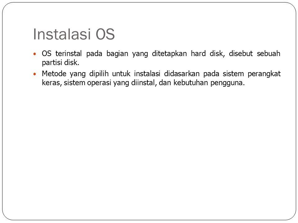 Instalasi OS OS terinstal pada bagian yang ditetapkan hard disk, disebut sebuah partisi disk.