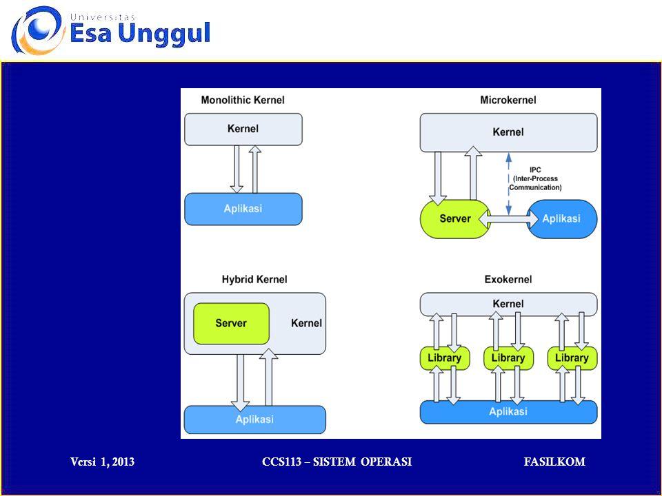Versi 1, 2013CCS113 – SISTEM OPERASIFASILKOM Terdapat 4 (empat) kategori Kernel: 1) Monolithic Kernel.