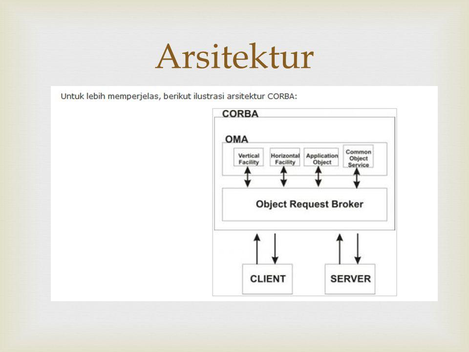   Proses pengiriman pesan dari client ke implementasi obyek tidak dilakukan secara langsung.