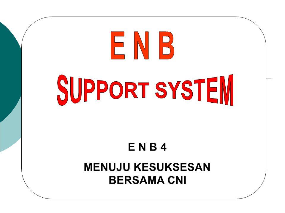 E N B 4 ( Menuju Kesuksesan Bersama CNI ) I.Jenis Pelatihan: Training Class II.Jumlah Peserta: 25 Orang III.Materi Pelatihan : 1.