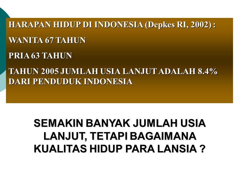 HARAPAN HIDUP DI INDONESIA (Depkes RI, 2002) : WANITA 67 TAHUN PRIA 63 TAHUN TAHUN 2005 JUMLAH USIA LANJUT ADALAH 8.4% DARI PENDUDUK INDONESIA SEMAKIN