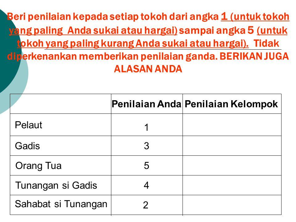 PENERAPAN DALAM HUBUNGAN UPLINE DOWNLINE CNI     JANGAN NGOTOT.