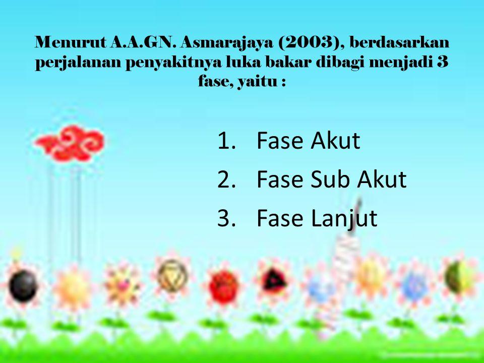 Menurut A.A.GN. Asmarajaya (2003), berdasarkan perjalanan penyakitnya luka bakar dibagi menjadi 3 fase, yaitu : 1.Fase Akut 2.Fase Sub Akut 3.Fase Lan