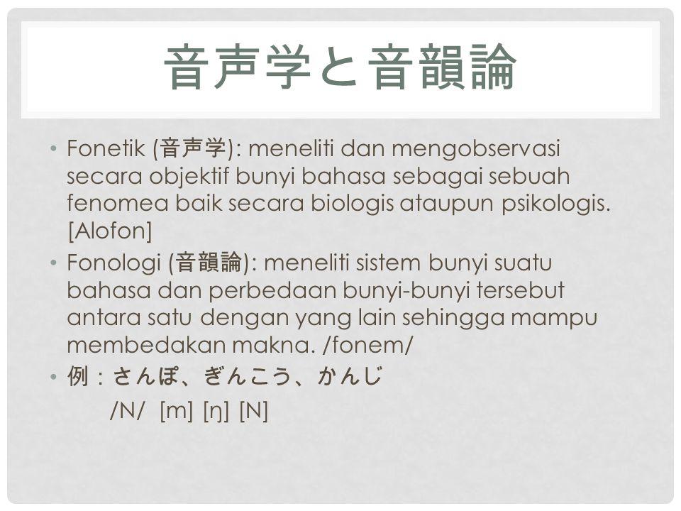 形態論 Huruf Fonogram Ideogram Alfabetis Silabogram (Huruf Latin)(Huruf Kana)(Kanji)
