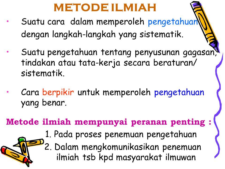 METODE ILMIAH Suatu cara dalam memperoleh pengetahuan dengan langkah-langkah yang sistematik.