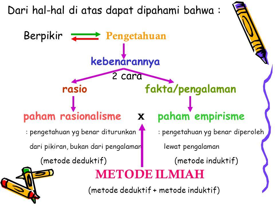 Sumber pengetahuan 1.Rasionalismelogika deduktif 2.
