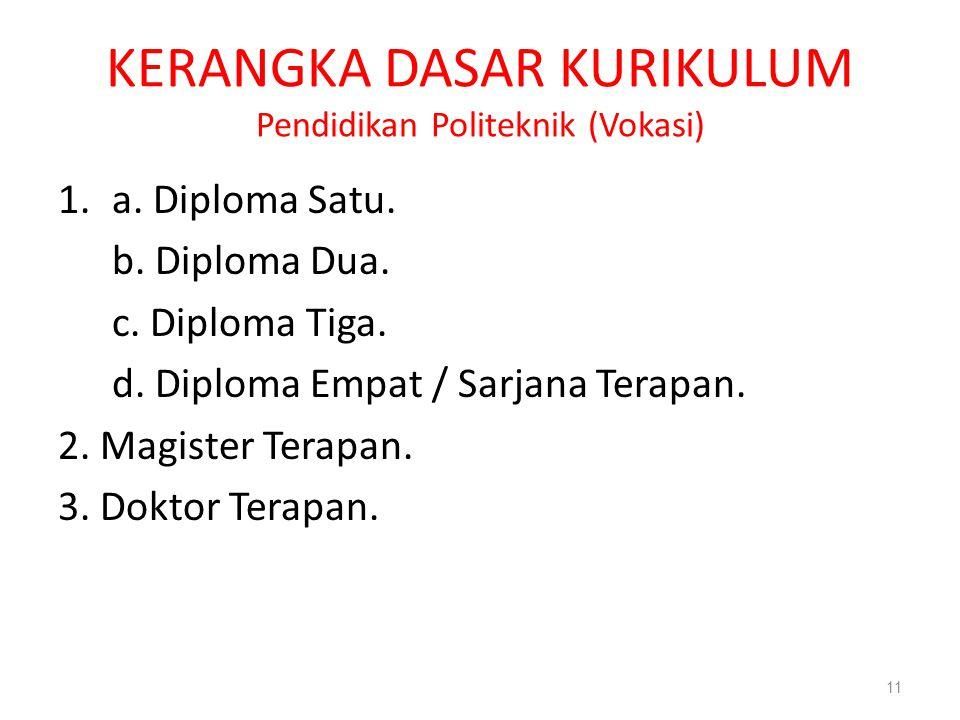 KERANGKA DASAR KURIKULUM Pendidikan Politeknik (Vokasi) 1.a. Diploma Satu. b. Diploma Dua. c. Diploma Tiga. d. Diploma Empat / Sarjana Terapan. 2. Mag