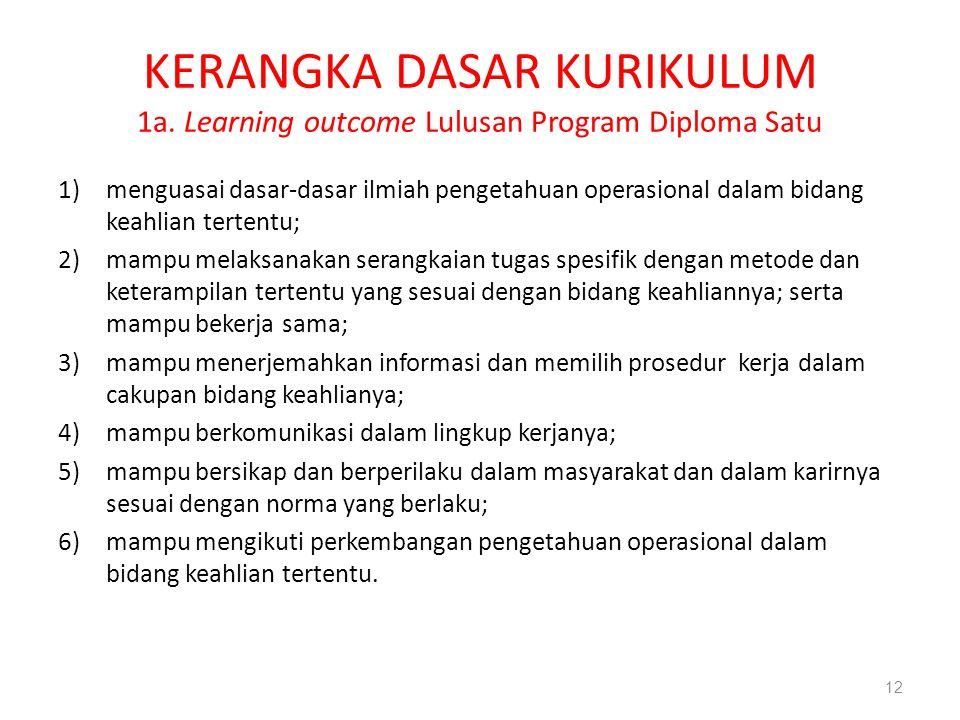 KERANGKA DASAR KURIKULUM 1a. Learning outcome Lulusan Program Diploma Satu 1)menguasai dasar-dasar ilmiah pengetahuan operasional dalam bidang keahlia
