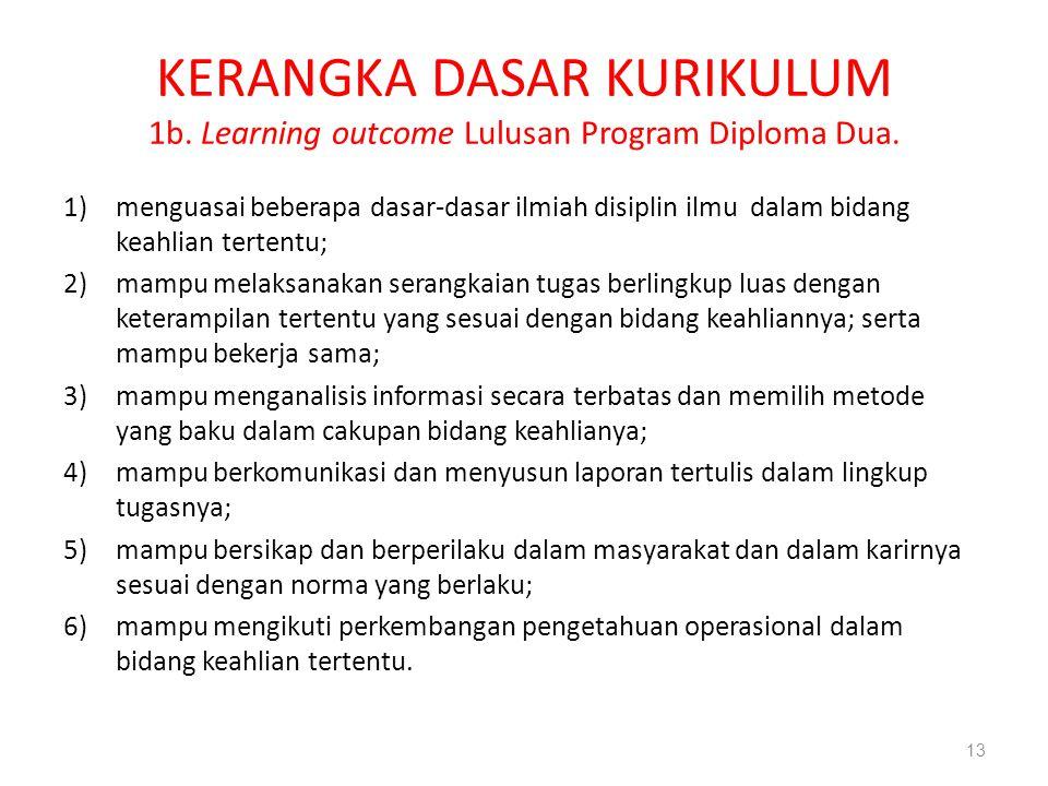 KERANGKA DASAR KURIKULUM 1b. Learning outcome Lulusan Program Diploma Dua. 1)menguasai beberapa dasar-dasar ilmiah disiplin ilmu dalam bidang keahlian