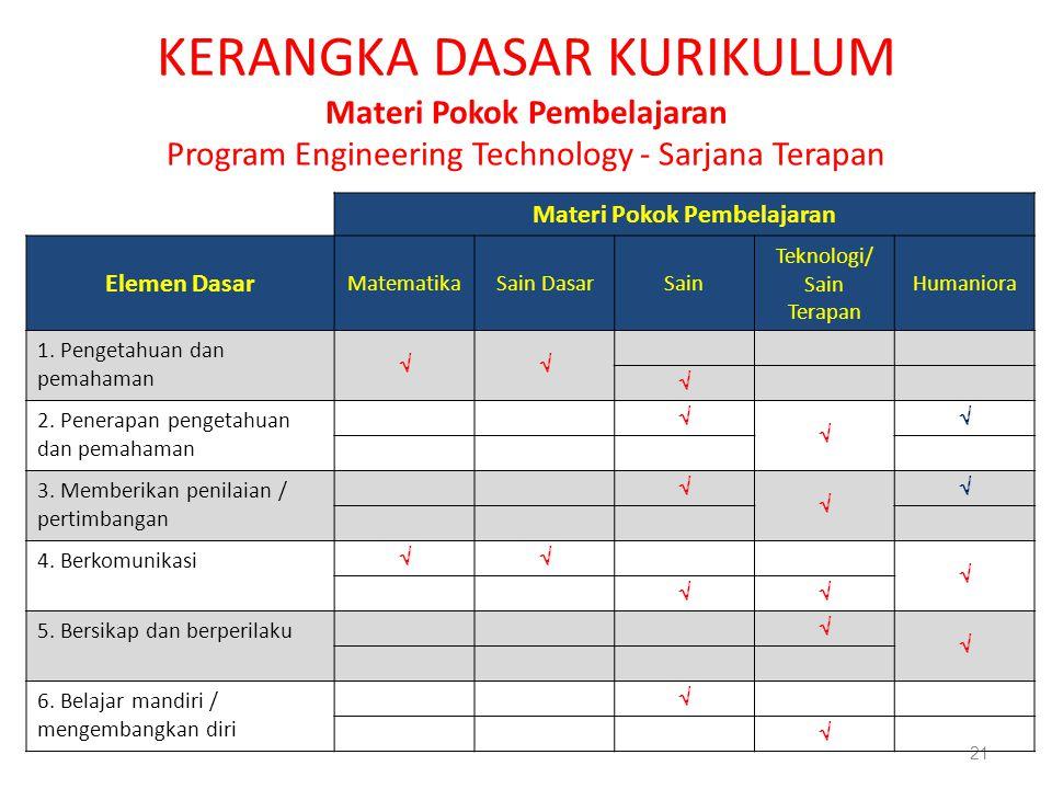 KERANGKA DASAR KURIKULUM Materi Pokok Pembelajaran Program Engineering Technology - Sarjana Terapan 21 Materi Pokok Pembelajaran Elemen Dasar Matemati