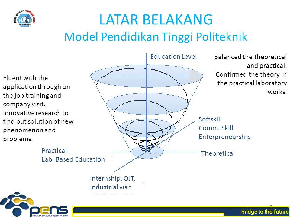 KERANGKA DASAR KURIKULUM 8 Kerangka dasar kurikulum pendidikan Politeknik harus dibangun oleh: 1.Hasil Pembelajaran (Learning outcome) -> 6 Elemen Dasar 2.