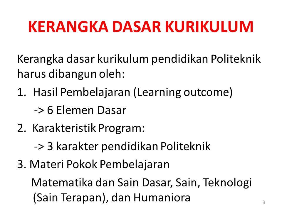 KERANGKA DASAR KURIKULUM 8 Kerangka dasar kurikulum pendidikan Politeknik harus dibangun oleh: 1.Hasil Pembelajaran (Learning outcome) -> 6 Elemen Das