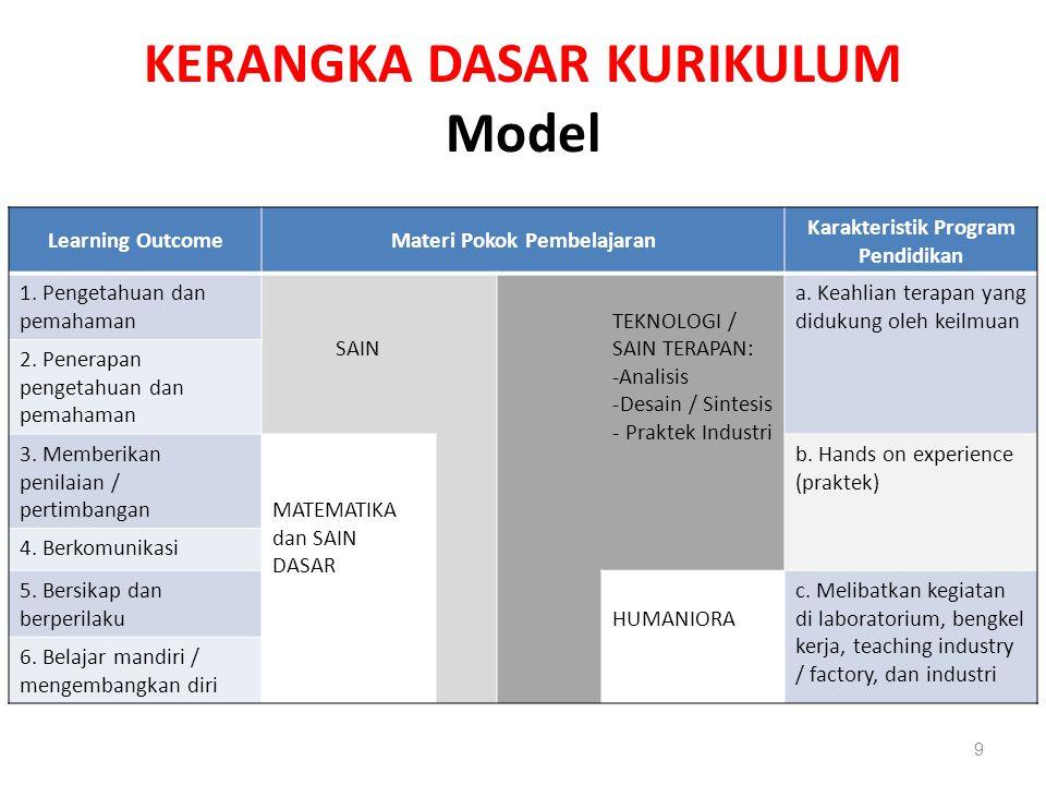KERANGKA DASAR KURIKULUM Model 9 Learning OutcomeMateri Pokok Pembelajaran Karakteristik Program Pendidikan 1. Pengetahuan dan pemahaman SAIN TEKNOLOG