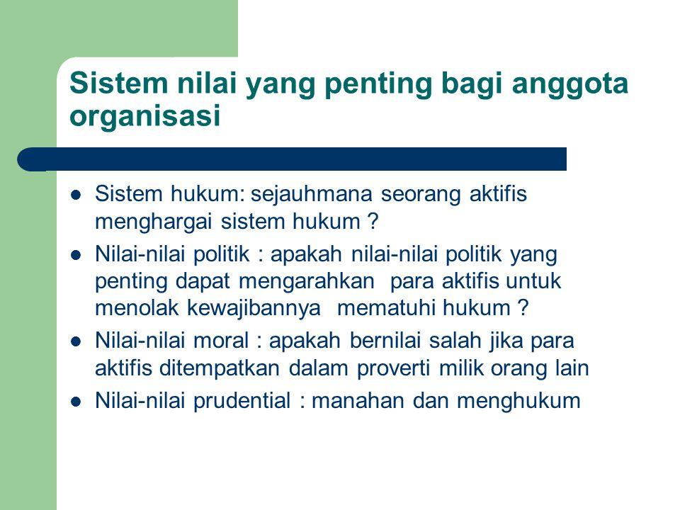 Sistem nilai yang penting bagi anggota organisasi Sistem hukum: sejauhmana seorang aktifis menghargai sistem hukum .
