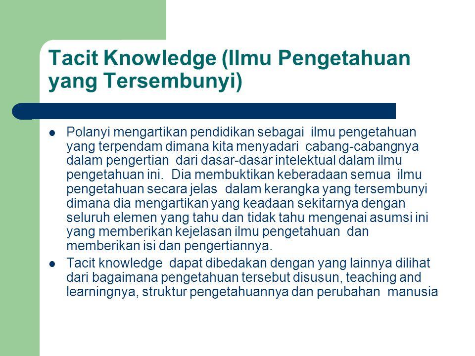 Tacit Knowledge (Ilmu Pengetahuan yang Tersembunyi) Polanyi mengartikan pendidikan sebagai ilmu pengetahuan yang terpendam dimana kita menyadari cabang-cabangnya dalam pengertian dari dasar-dasar intelektual dalam ilmu pengetahuan ini.