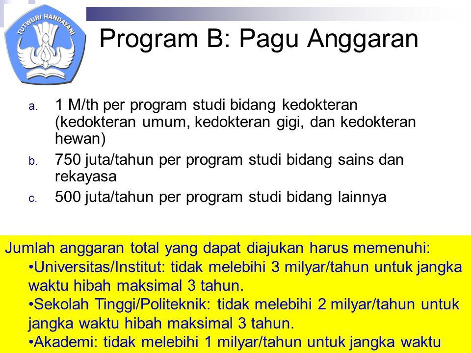 Program B: Pagu Anggaran a.
