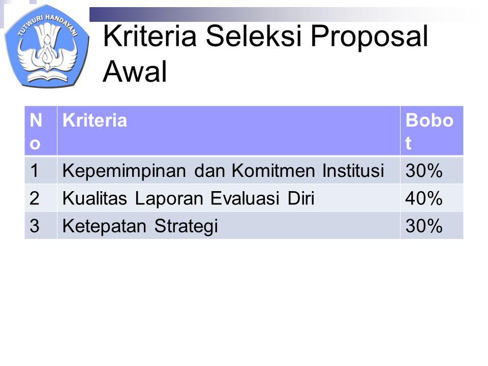 Kriteria Seleksi Proposal Awal NoNo KriteriaBobo t 1Kepemimpinan dan Komitmen Institusi30% 2Kualitas Laporan Evaluasi Diri40% 3Ketepatan Strategi30%
