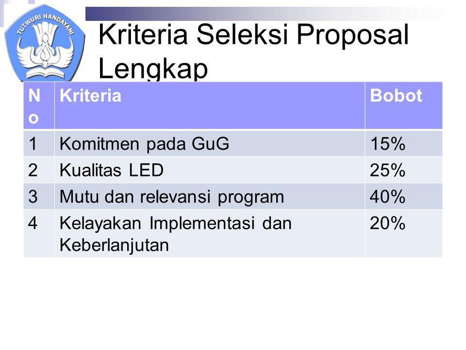 Kriteria Seleksi Proposal Lengkap NoNo KriteriaBobot 1Komitmen pada GuG15% 2Kualitas LED25% 3Mutu dan relevansi program40% 4Kelayakan Implementasi dan Keberlanjutan 20%