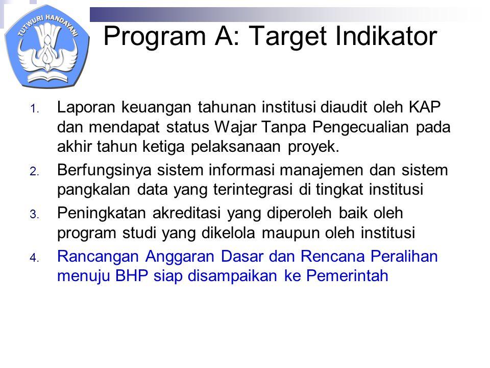 Program A: Target Indikator 1.