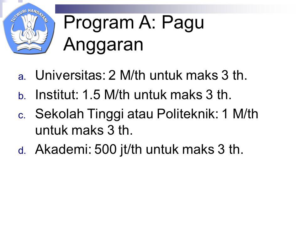 Program A: Pagu Anggaran a. Universitas: 2 M/th untuk maks 3 th.