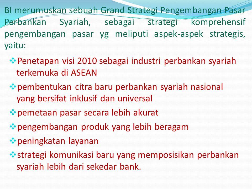 Dengan lahirnya instrumen-instrumen tersebut, diharapkan lembaga perbankan syari'ah di Indonesia dapat tumbuh berkembang dengan pesat dan berdiri seja