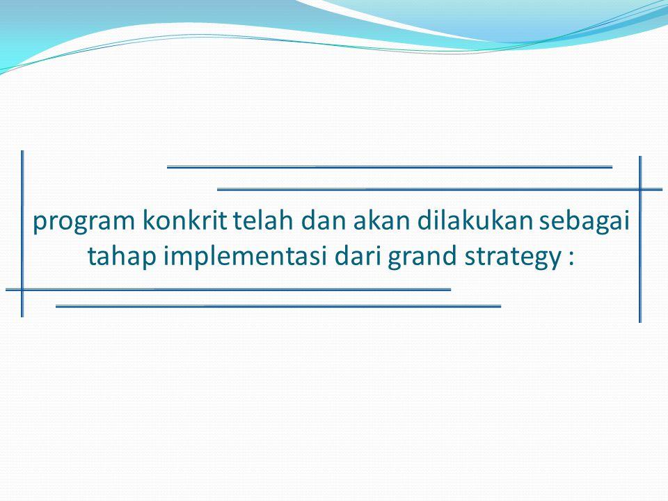 BI merumuskan sebuah Grand Strategi Pengembangan Pasar Perbankan Syariah, sebagai strategi komprehensif pengembangan pasar yg meliputi aspek-aspek str