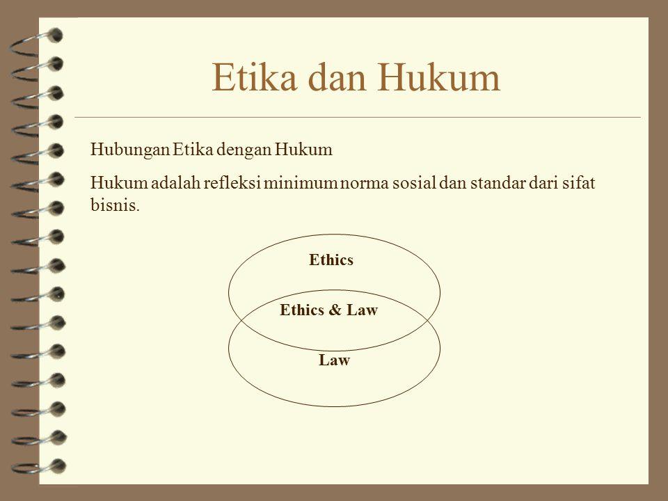 Etika dan Hukum Ethics Ethics & Law Law Hubungan Etika dengan Hukum Hukum adalah refleksi minimum norma sosial dan standar dari sifat bisnis.