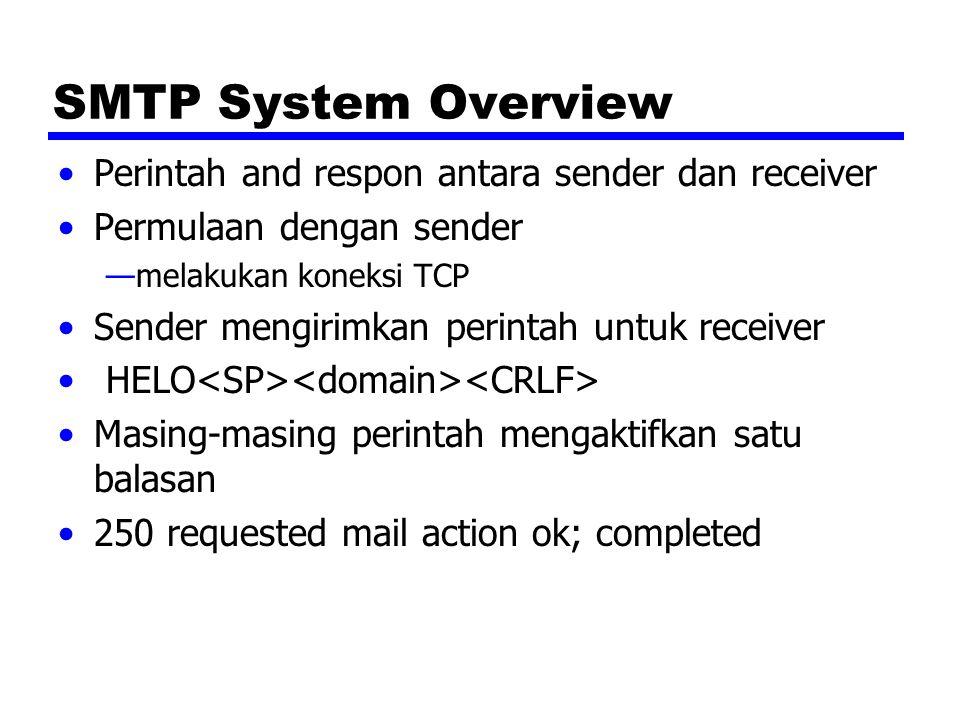 SMTP System Overview Perintah and respon antara sender dan receiver Permulaan dengan sender —melakukan koneksi TCP Sender mengirimkan perintah untuk r