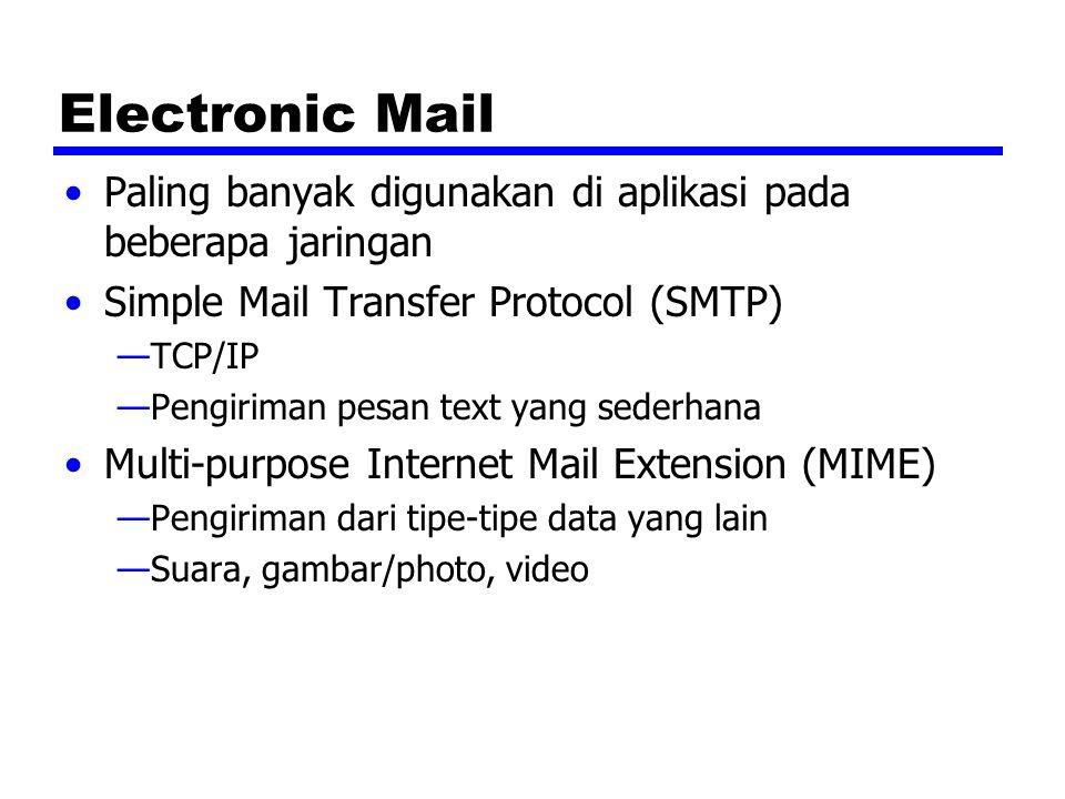 SMTP RFC 821 Tidak sesuai untuk format pesan/data —Covered in RFC 822 (see later) SMTP menggunakan info tertulis di envelope of mail —Message header Isinya tidak terlihat —Message body Kecuali: —Standard karakter message diset ke 7 bit ASCII —Menambah log info untuk memulai dari message menampilkan path taken