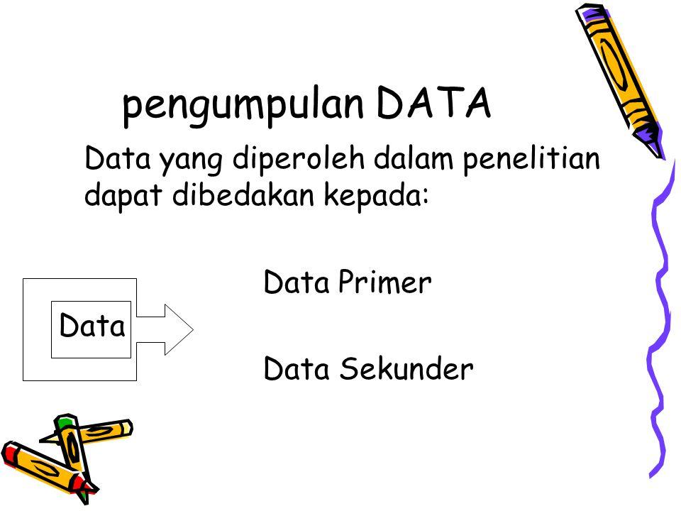 pengumpulan DATA Data yang diperoleh dalam penelitian dapat dibedakan kepada: Data Primer Data Data Sekunder