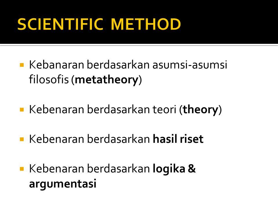  Kebanaran berdasarkan asumsi-asumsi filosofis (metatheory)  Kebenaran berdasarkan teori (theory)  Kebenaran berdasarkan hasil riset  Kebenaran be