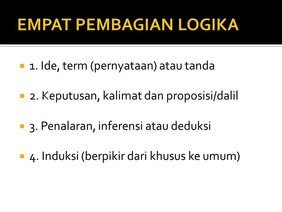  1. Ide, term (pernyataan) atau tanda  2. Keputusan, kalimat dan proposisi/dalil  3. Penalaran, inferensi atau deduksi  4. Induksi (berpikir dari