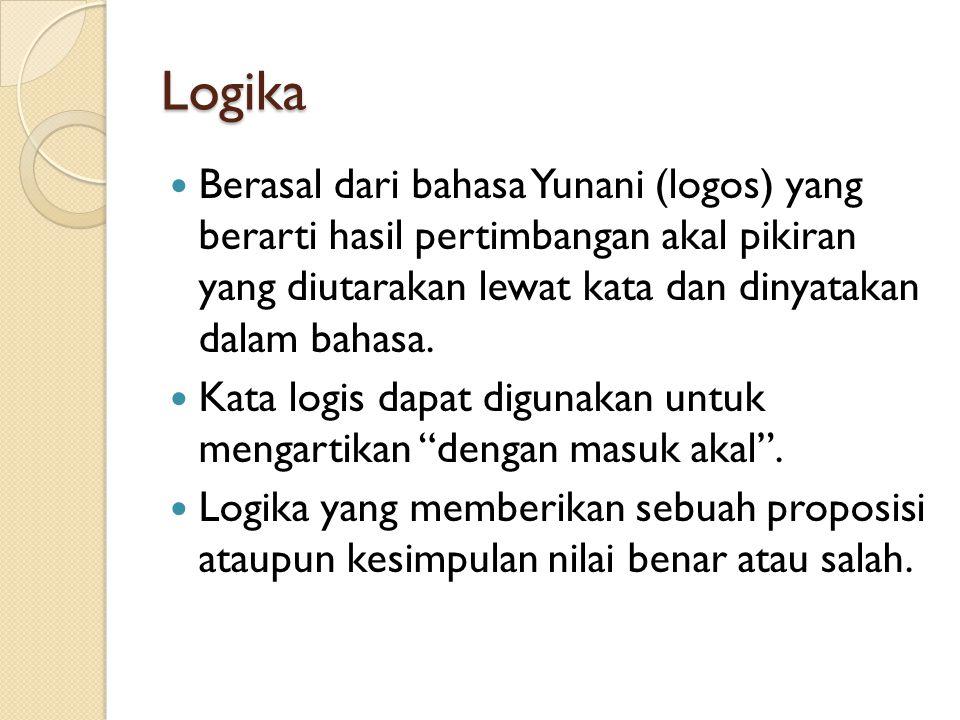 Deductive Fallacy p  q: Jika Depok adalah ibukota Indonesia, maka Depok ada di Indonesia.