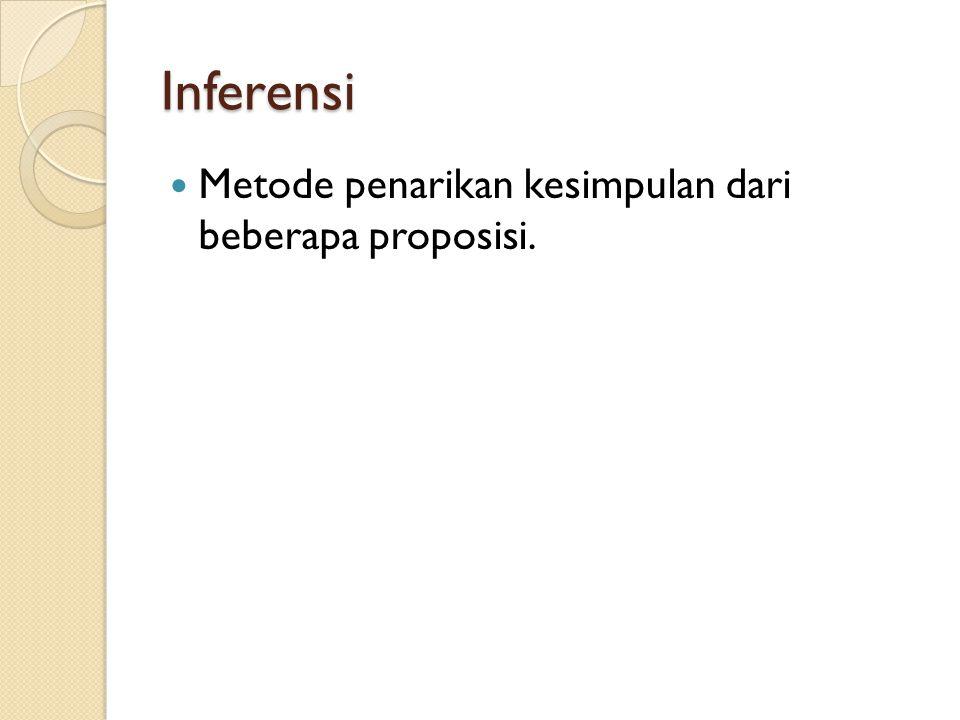 Inferensi Metode penarikan kesimpulan dari beberapa proposisi.