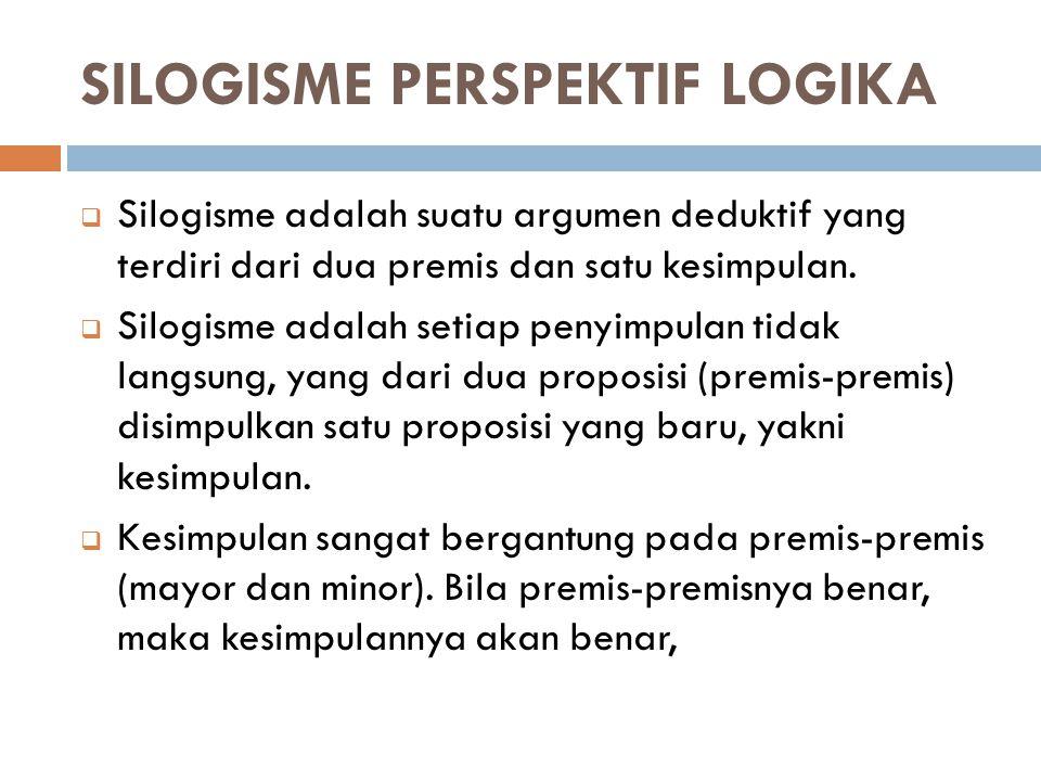 SILOGISME PERSPEKTIF LOGIKA  Silogisme adalah suatu argumen deduktif yang terdiri dari dua premis dan satu kesimpulan.  Silogisme adalah setiap peny
