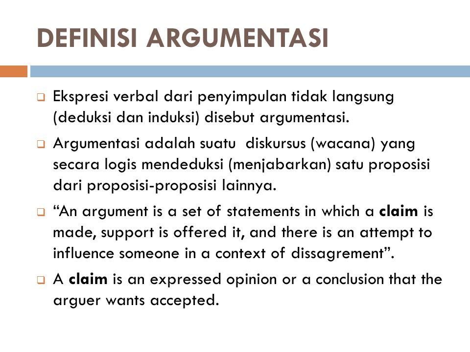 DEFINISI ARGUMENTASI  Ekspresi verbal dari penyimpulan tidak langsung (deduksi dan induksi) disebut argumentasi.  Argumentasi adalah suatu diskursus