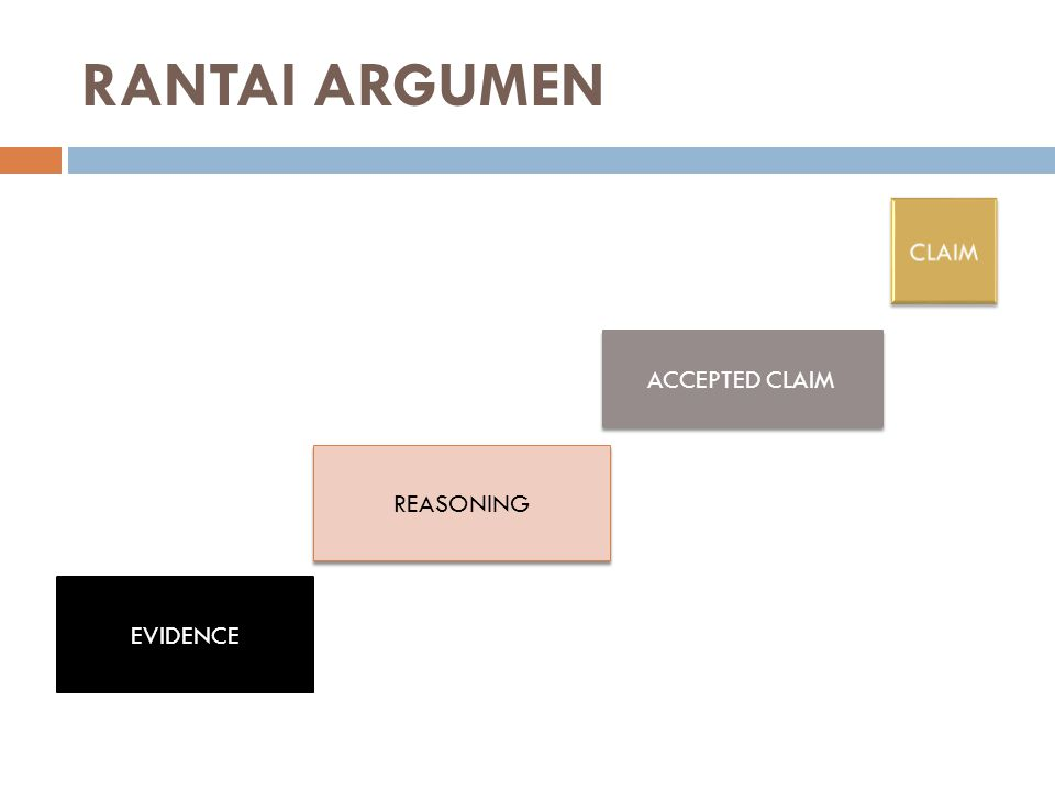 RANTAI ARGUMEN ACCEPTED CLAIM REASONING EVIDENCE