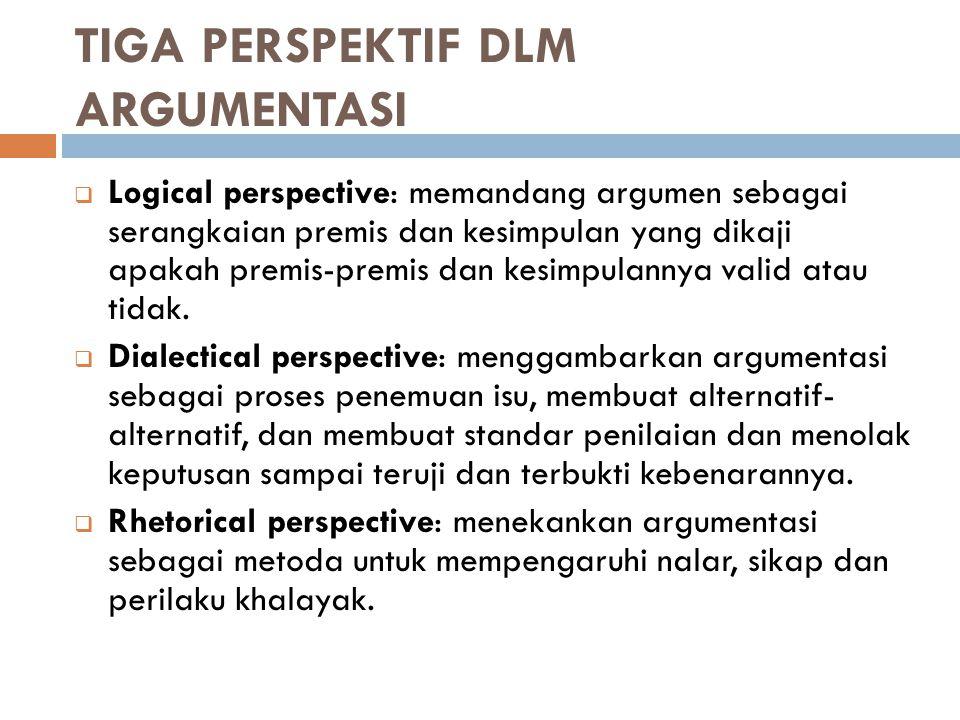 TIGA PERSPEKTIF DLM ARGUMENTASI  Logical perspective: memandang argumen sebagai serangkaian premis dan kesimpulan yang dikaji apakah premis-premis da