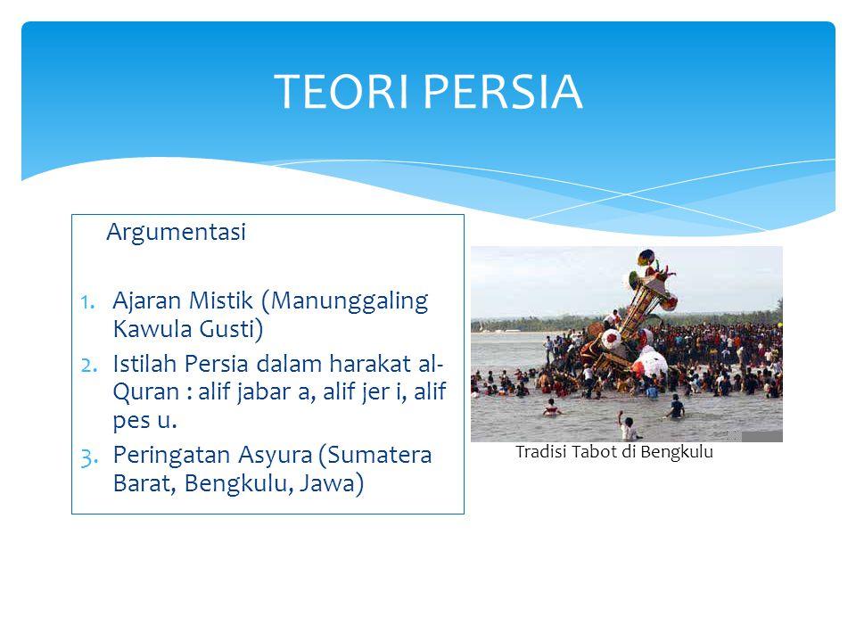 Argumentasi 1.Ajaran Mistik (Manunggaling Kawula Gusti) 2.Istilah Persia dalam harakat al- Quran : alif jabar a, alif jer i, alif pes u. 3.Peringatan