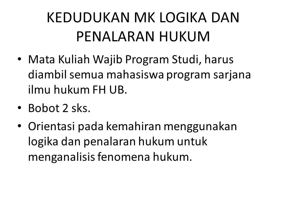 KEDUDUKAN MK LOGIKA DAN PENALARAN HUKUM Mata Kuliah Wajib Program Studi, harus diambil semua mahasiswa program sarjana ilmu hukum FH UB. Bobot 2 sks.