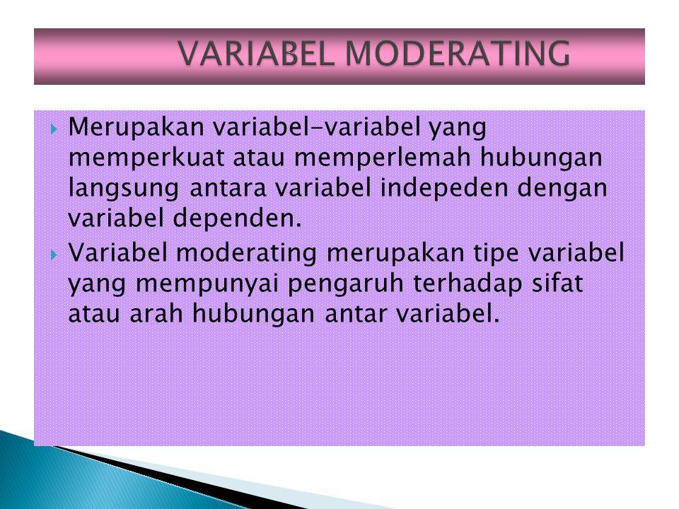  Merupakan variabel-variabel yang memperkuat atau memperlemah hubungan langsung antara variabel indepeden dengan variabel dependen.